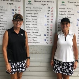 2019 Women's Invitational Results